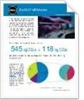 carbon-footprint-S2718D-monitor.pdf