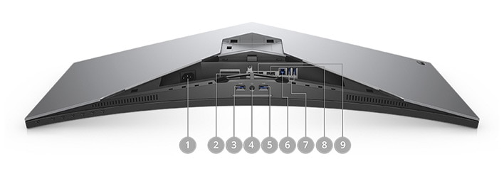 Alienware 34 遊戲專用顯示器 | AW3418DW - 連接介面選項